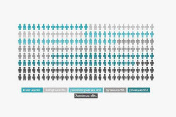 Інфографіка «Шлях преселенця»